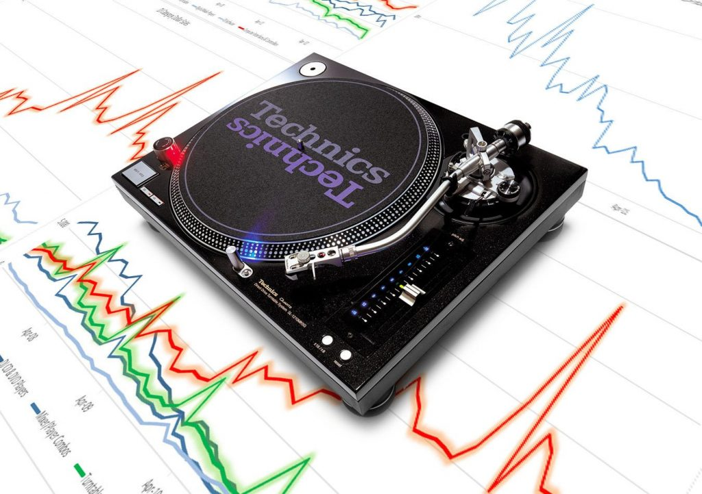 technics 1200 1210 graphs