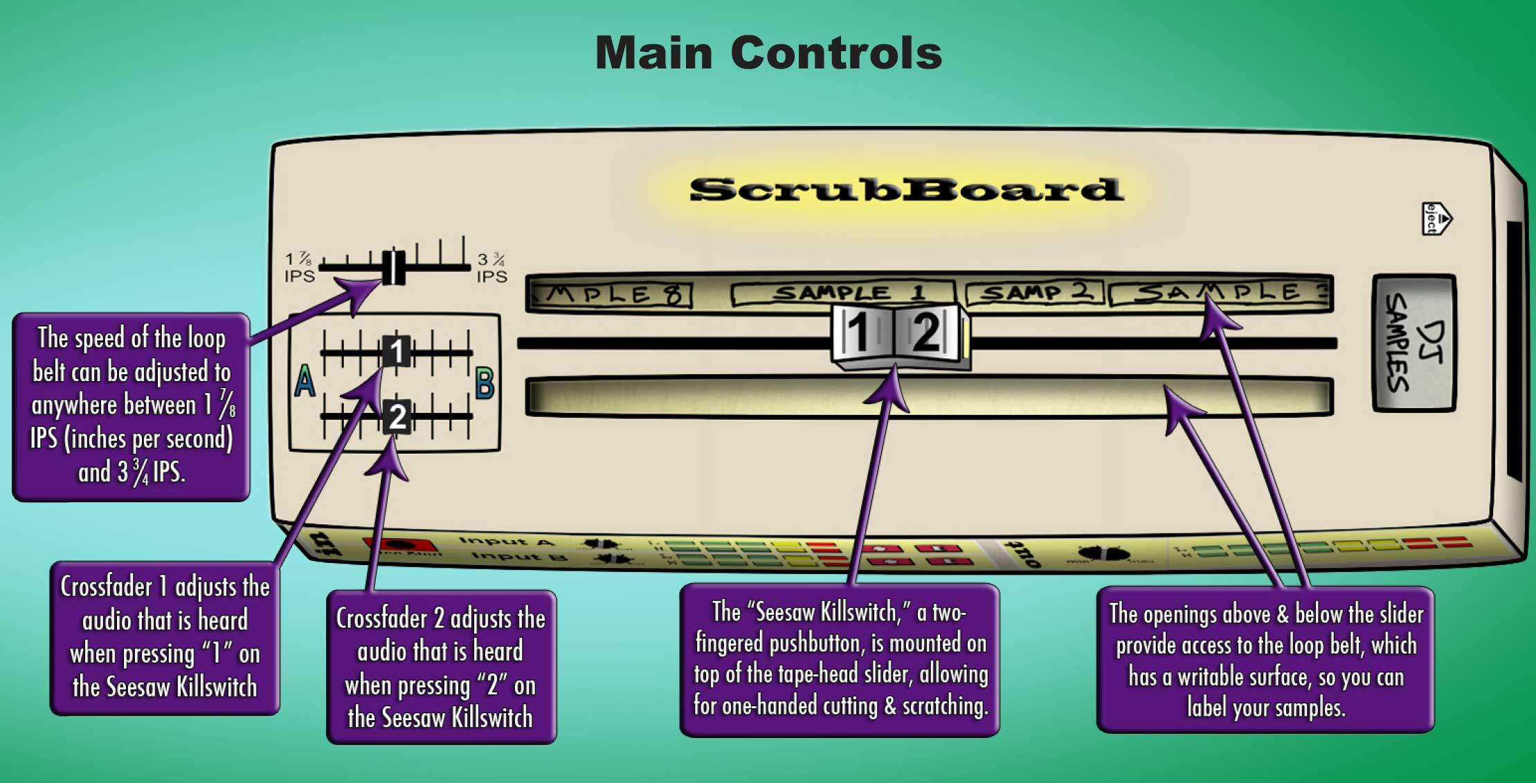 scrubboard tape cassette scratching