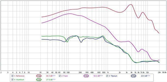 flare-audio-isolate-attenuation